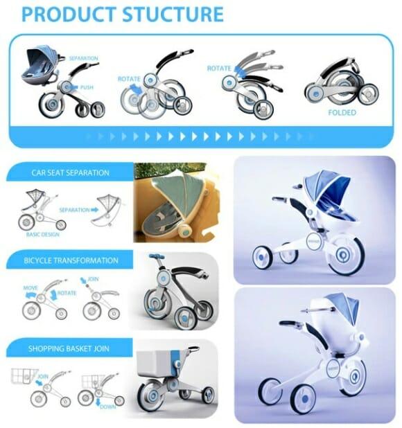 Babyoom - O carrinho de bebê do futuro!