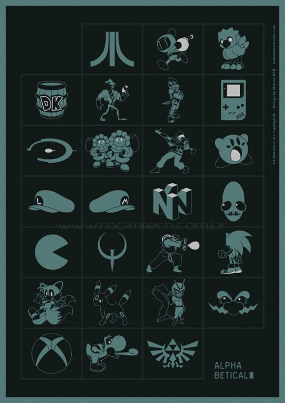 FOTOFUN – Alfabeto dos Games.