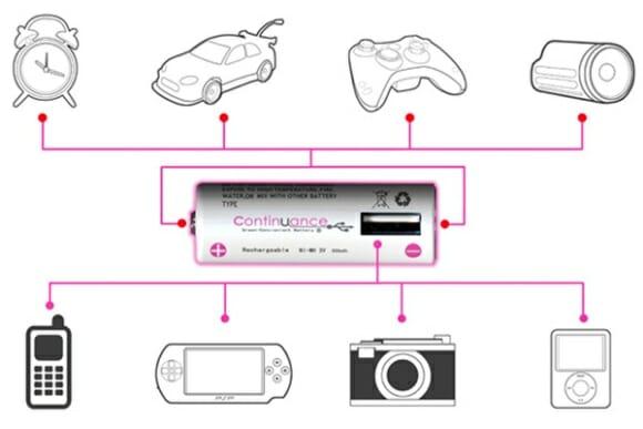 Continuance - Pilhas recarregáveis equipadas com portas USB.