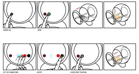 Roastie - A torradeira circular!