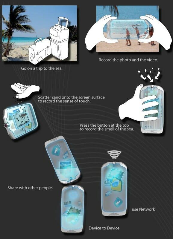 Designer cria câmera digital transparente que captura imagens e até o cheiro do ambiente.