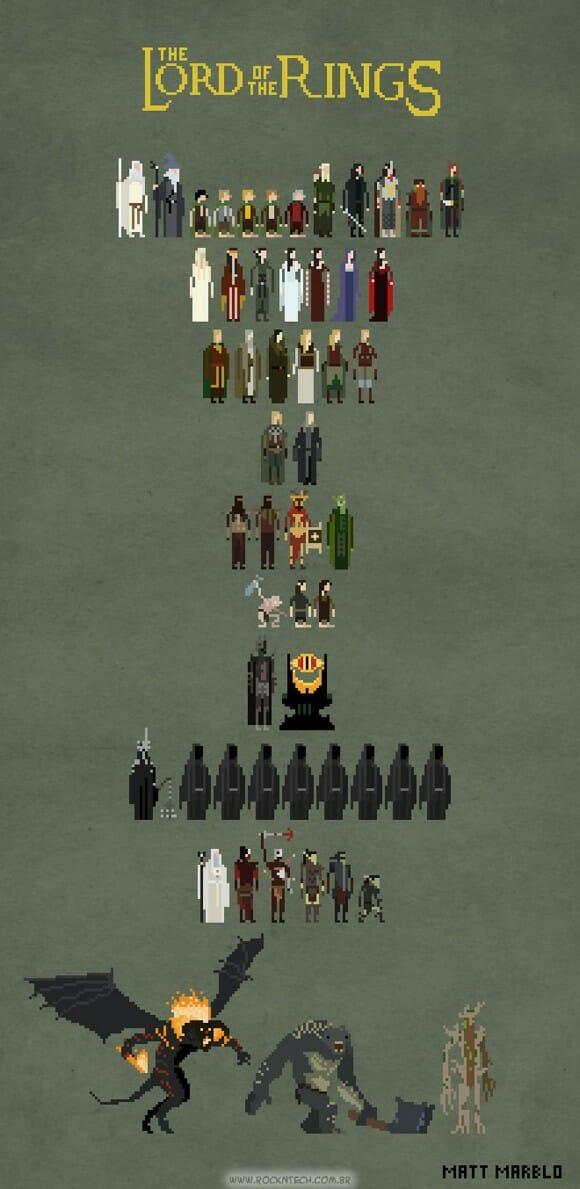 FOTOFUN - Lord of The Pixel.