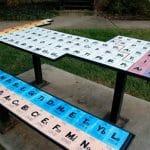 Que tal fazer as refeições em uma mesa Tabela Periódica?