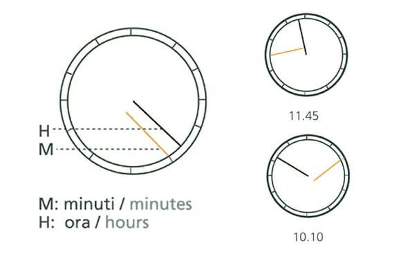 Tempo Libero - Um curioso relógio de pulso com ponteiros desalinhados.