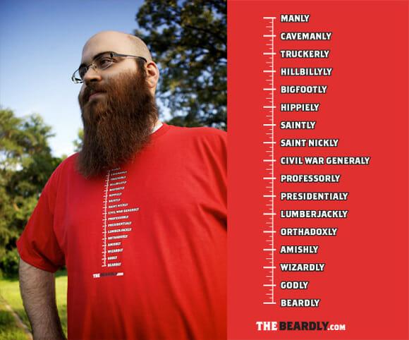 Camiseta com indicador de nível de barba analógico. Genial!