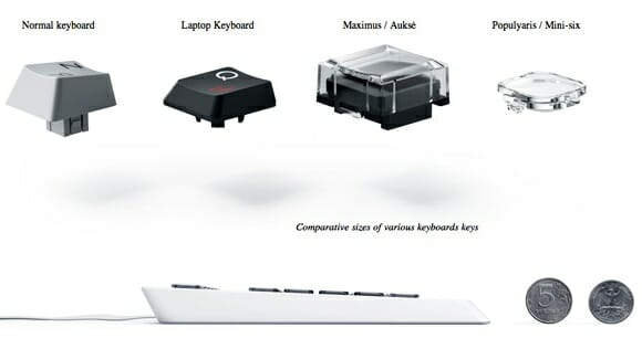 Novos teclados Optimus oferecem ao usuário milhares de opções de personalização