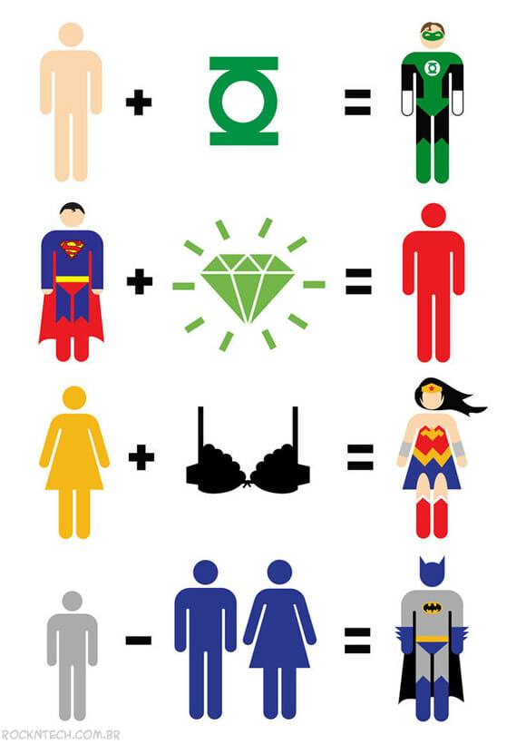 A matemática engraçada de famosos personagens da cultura pop