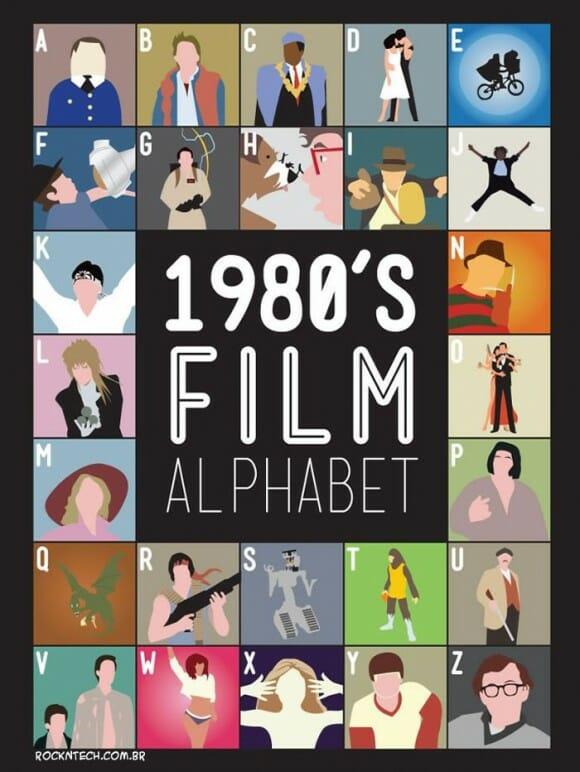 FOTOFUN - Alfabeto dos filmes dos anos 80