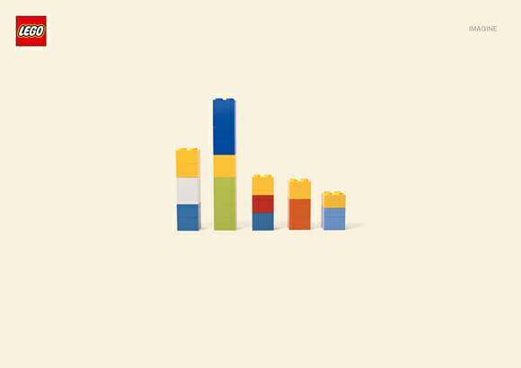 Os Simpsons, South Park e Tartarugas Ninjas em: LEGO Minimalista