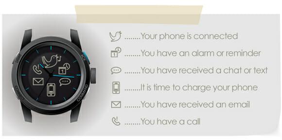 Cookoo Smart Watch é um relógio simples, mas que interage com nossos smartphones (vídeo)