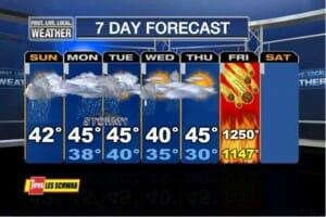 FOTOFUN - Previsão do tempo para 21 de Dezembro de 2012