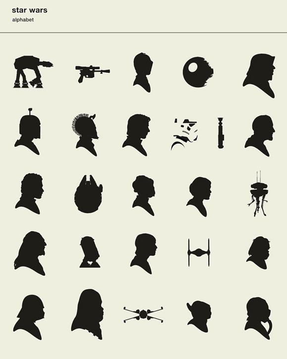 Star Wars de A a Z - Reconhece todos os símbolos e personagens?