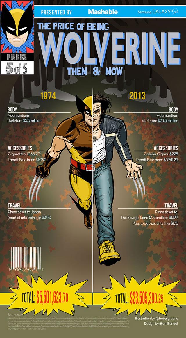 custo-ser-super-heroi-ontem-hoje_wolverine
