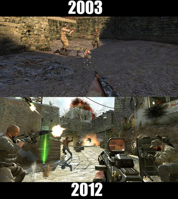 evolucao-dos-games_Call of Duty