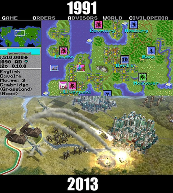 evolucao-dos-games_Civilization