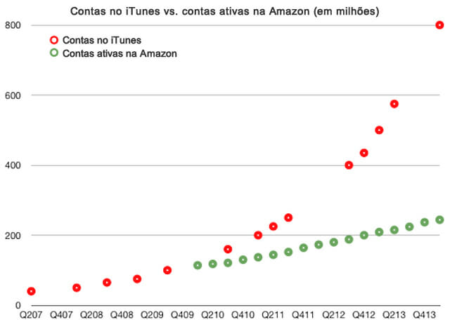 curiosidades-fortuna-apple_8