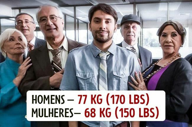 peso-das-pessoas_8
