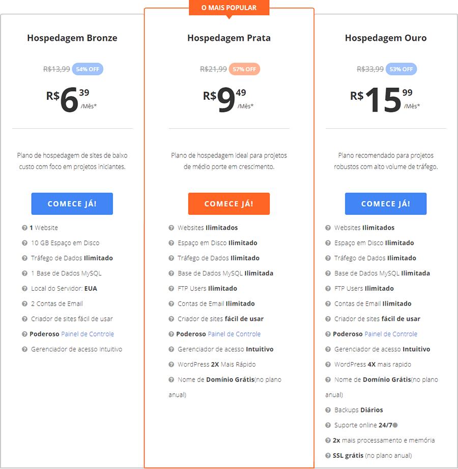 Conheça a Weblink: Hospedagem De Sites Barata e Com Domínio Grátis!
